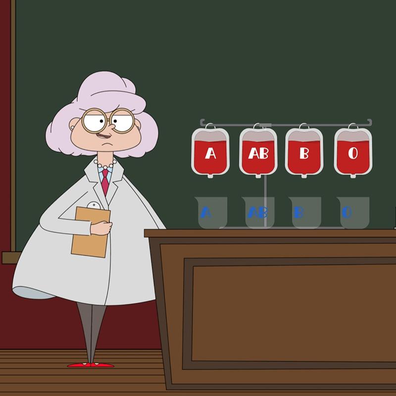 Blood Types – NHS